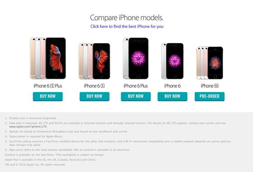 Compare iPhone
